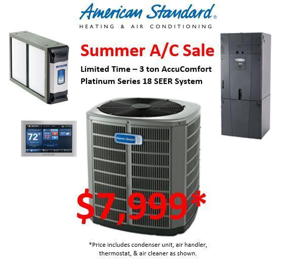 Comfort Now Heating & Air Conditioning LLC image 2