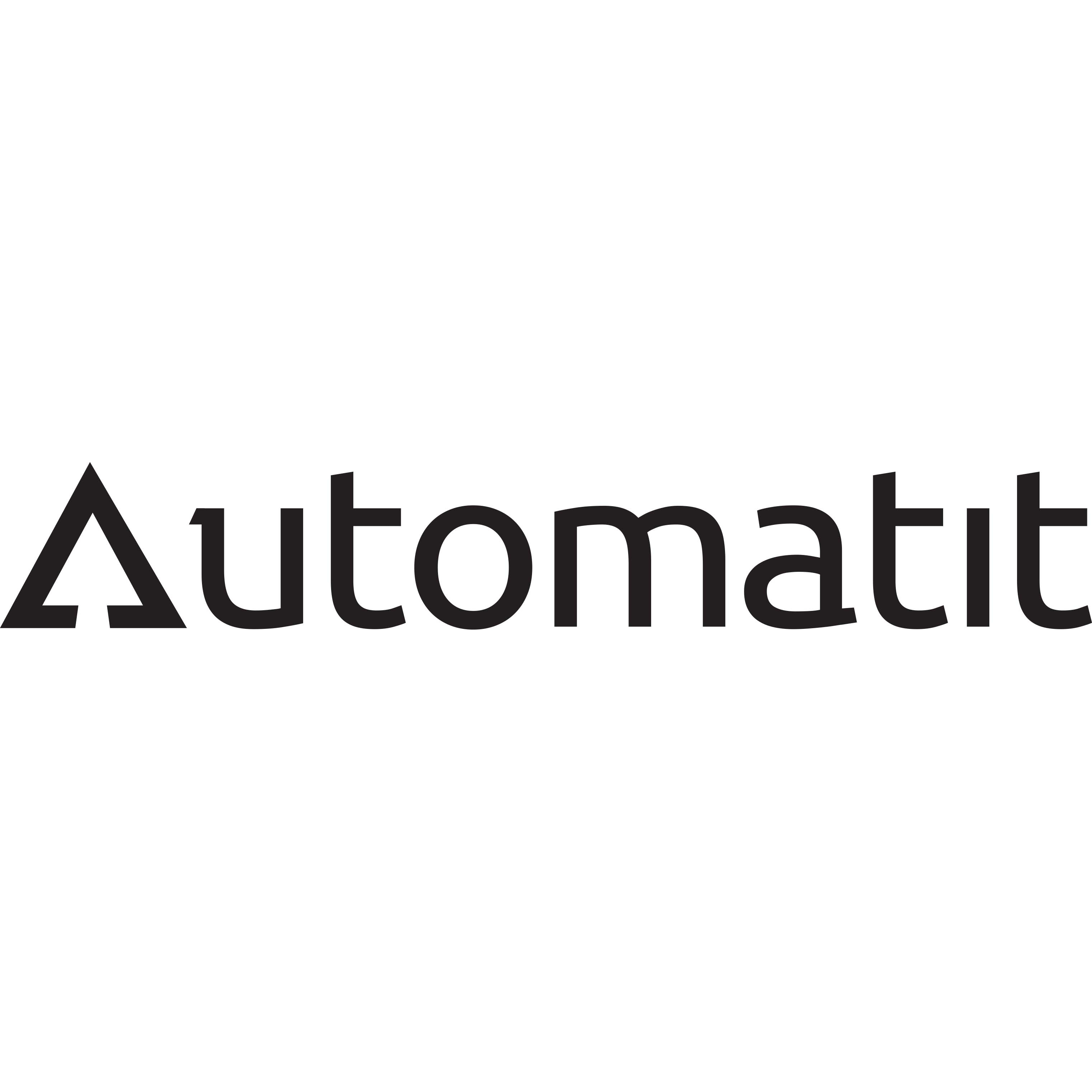 Automatit, Inc.