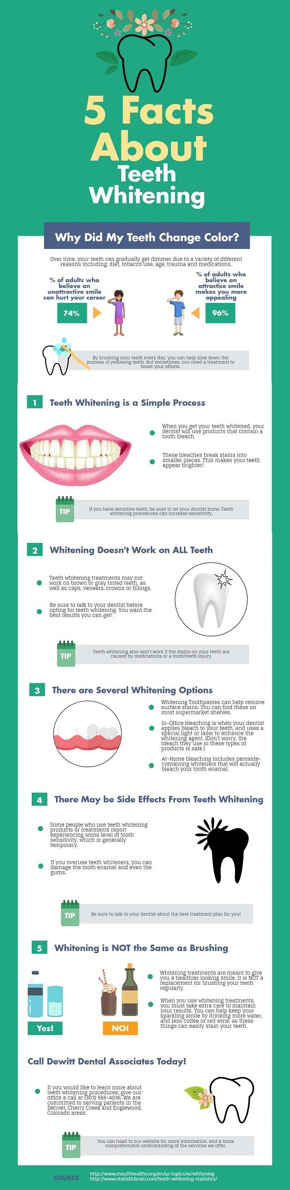 DeWitt Dental Associates image 3