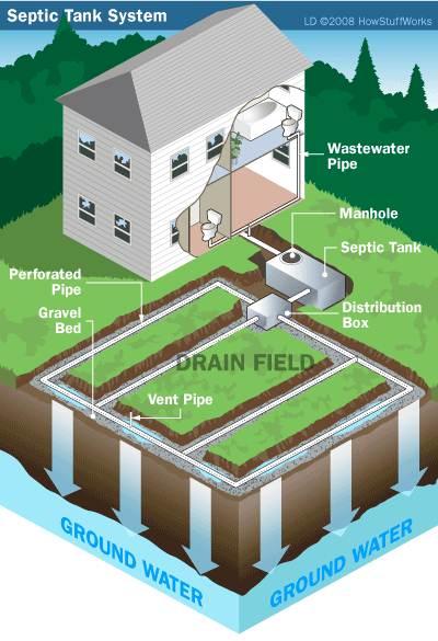 Water Savers LLC image 5