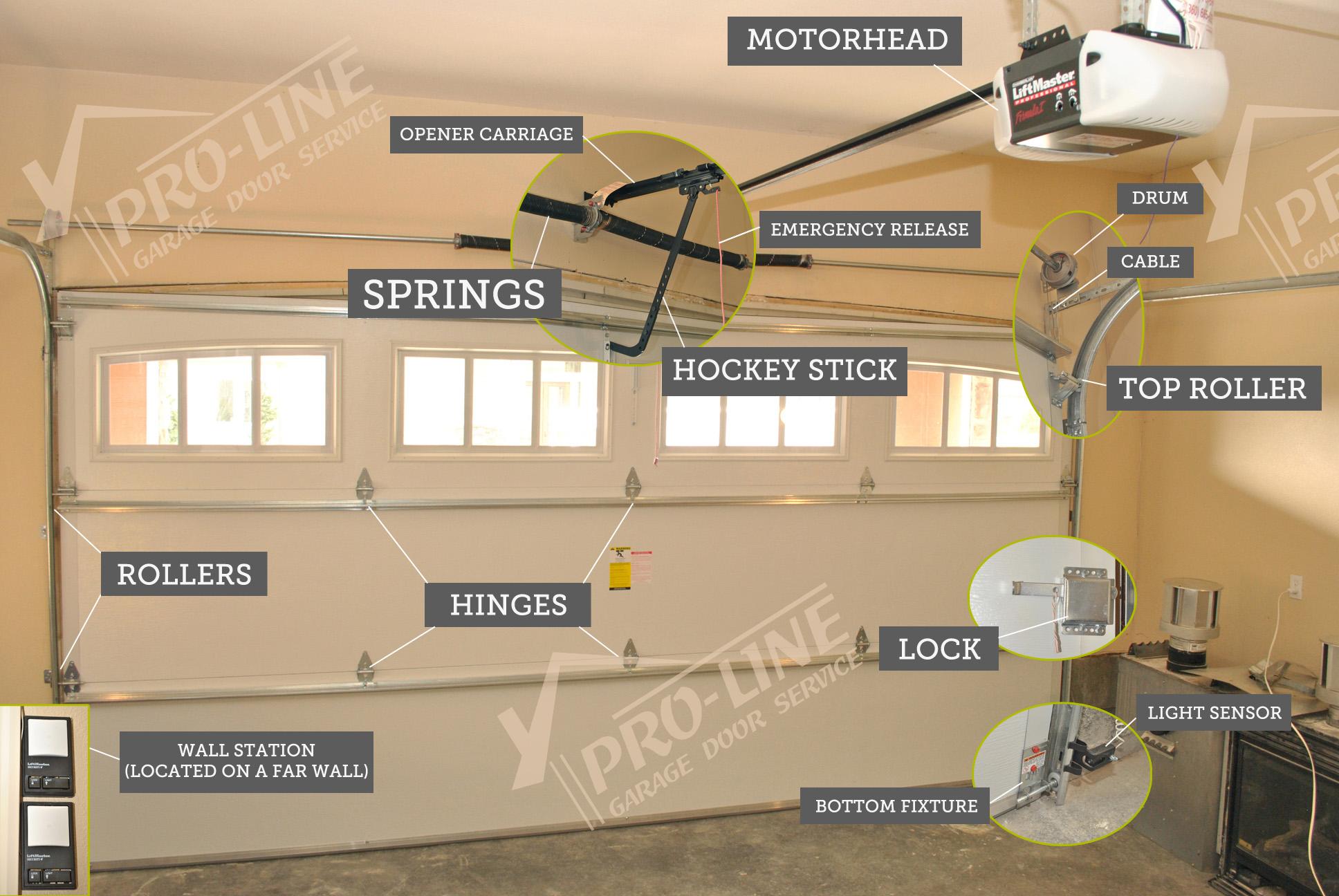 Pro-Line Garage Door Inc. image 8