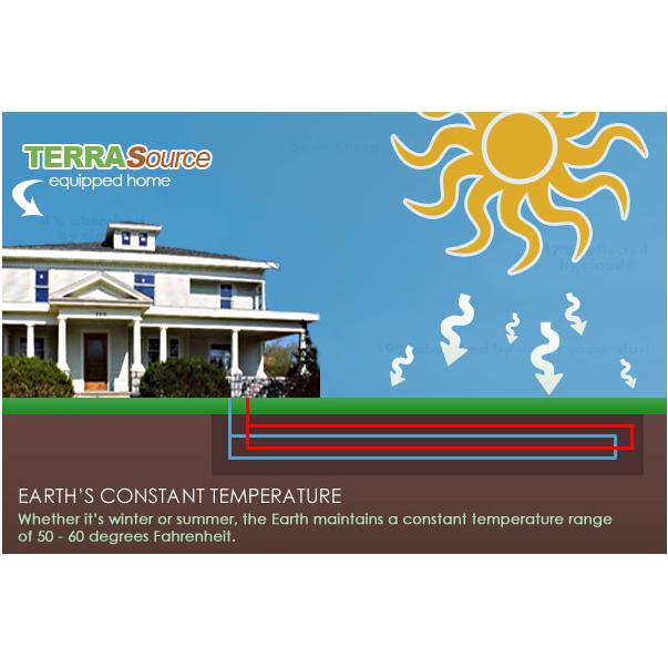 TERRASource Geothermal image 1