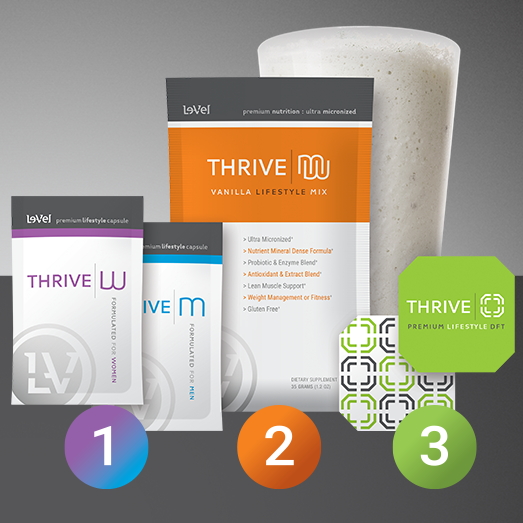 Thrive Transformations - Independent Brand Promoter