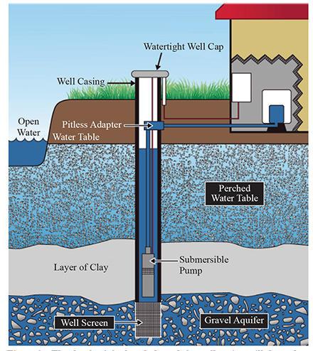 Blythe Well Co. Inc image 2