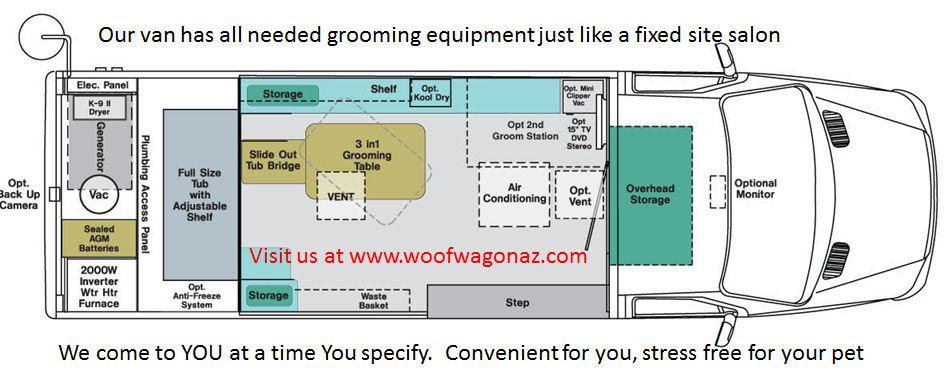 Woof Wagon image 2