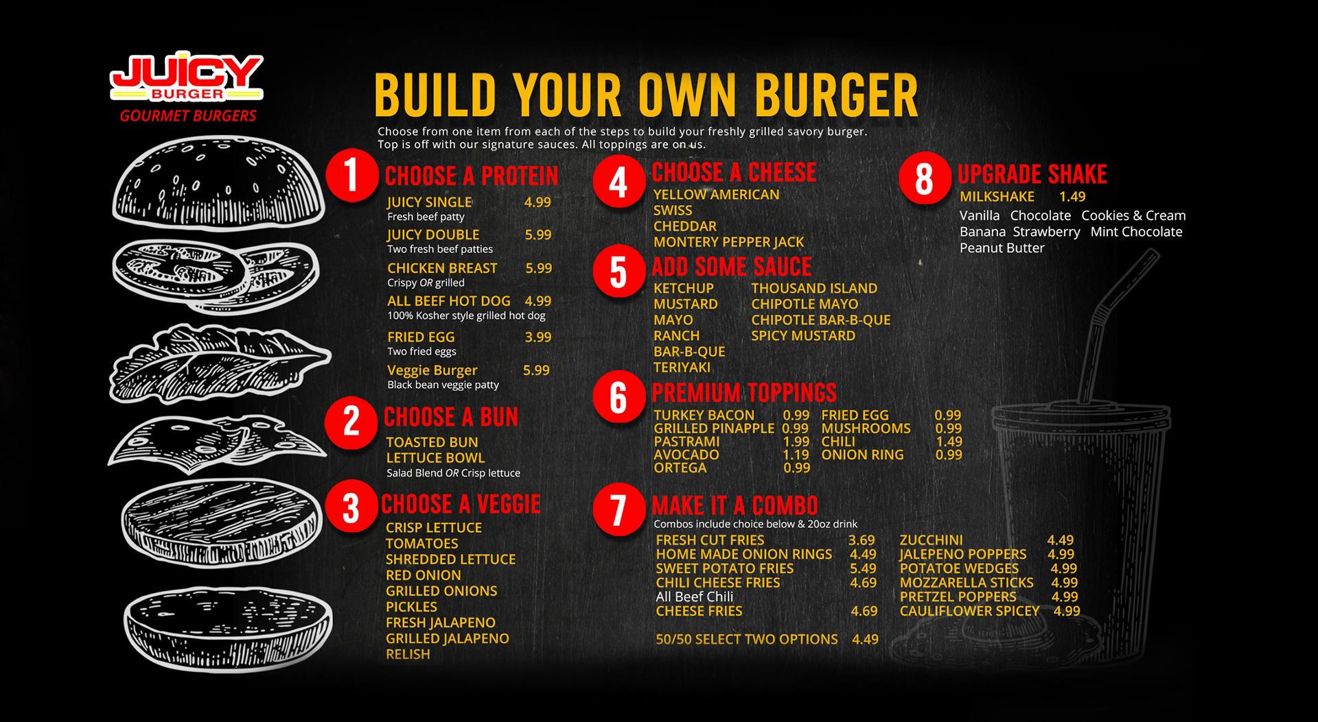 Juicy Burgers LLC