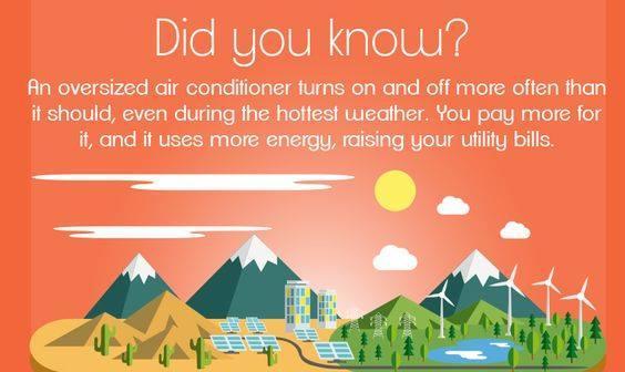 Dutch Heating and Cooling, LLC image 2