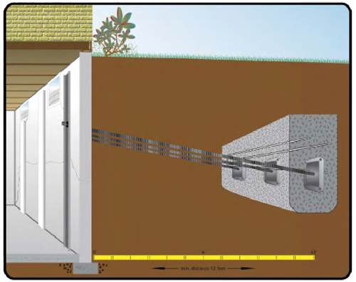 Dry Basement Foundation Repair In Des Moines Ia 50320