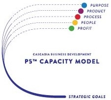 Cascadia Business Development