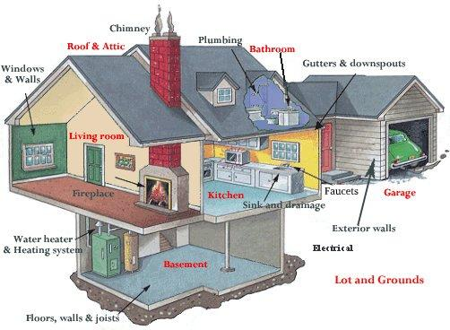 Superior Quality Home Inspections image 9