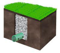 Andy's Sprinkler, Drainage & Lighting image 6