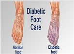 Family Foot & Ankle Center image 3