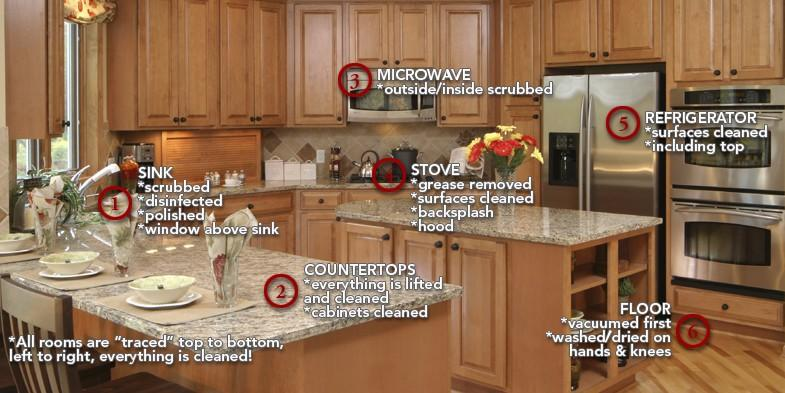 Home Cleaning Centers of America image 1