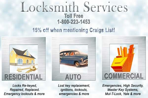 247 Citywide Locksmith image 0