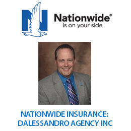 Nationwide Insurance: Dalessandro Agency Inc