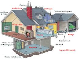Complete Property Home Inspections LLC image 0