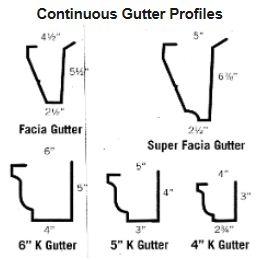 Westside Gutter System Supplies LLC image 3