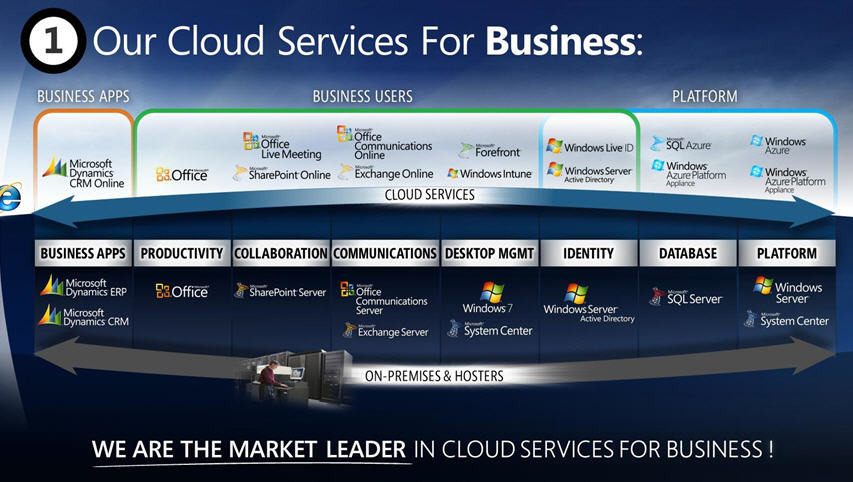 IT Cloud Consulting Services image 5