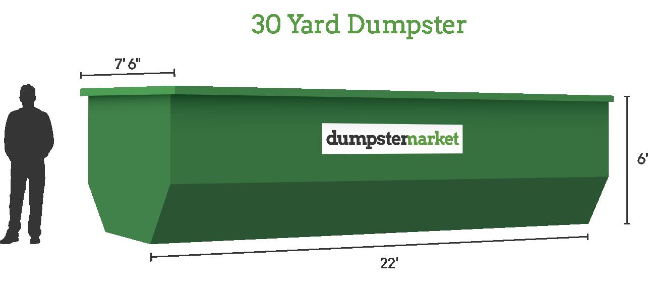 Dumpster Market image 3