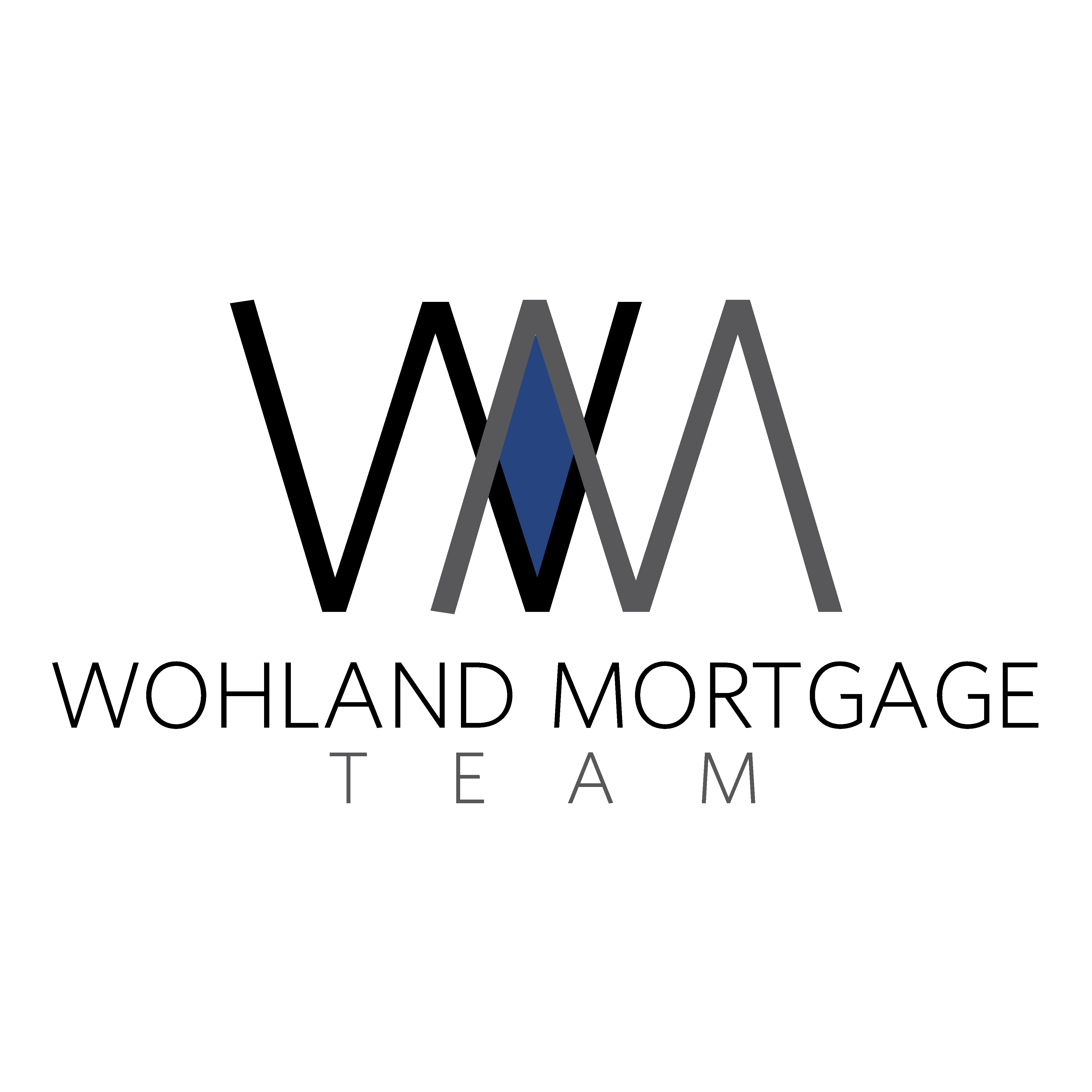 The Wohland Team