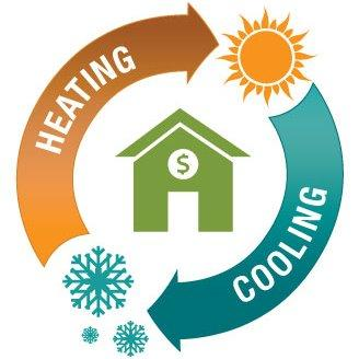 American House Inc. Heating & Cooling Co.