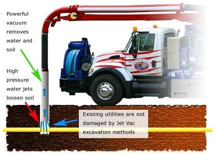 Water Savers LLC image 3