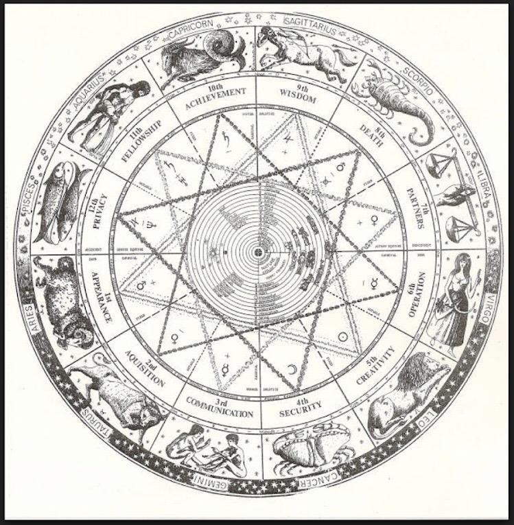 FAMOUS  ASTROLOGER AND PSYCHIC image 19