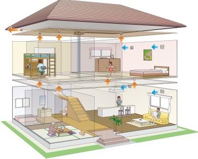 Bethesda Refrigeration Service Inc