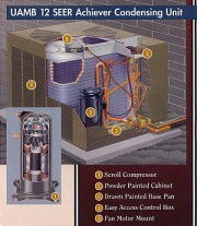 Northwind Air Conditioning, Heating & Mechanical Services image 1