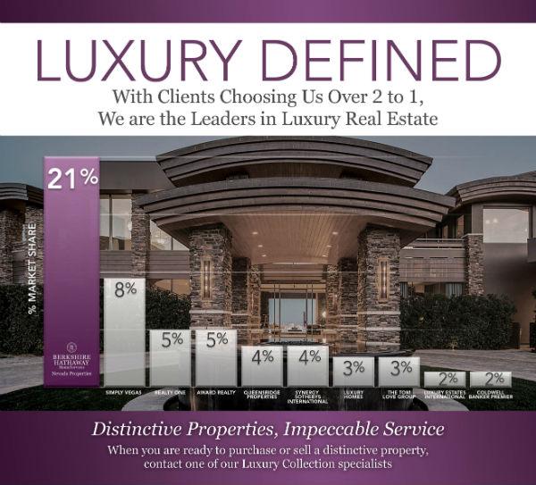 Las Vegas' Leading Luxury Realtors