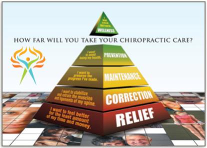 Revitalize Chiropractic Wellness Center image 1
