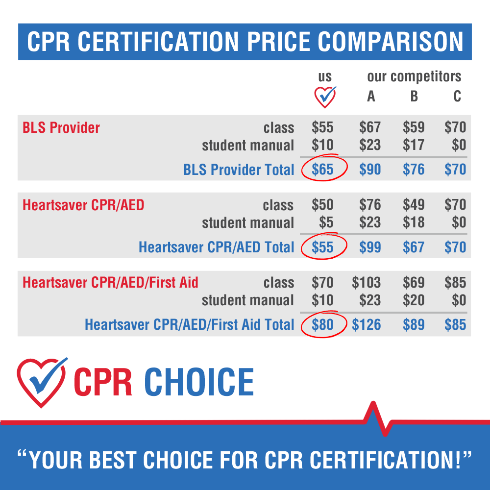 Cpr choice nashville 2603 elm hill pike suite b nashville tn cpr cpr choice nashville 2603 elm hill pike suite b nashville tn cpr classes training mapquest 1betcityfo Choice Image