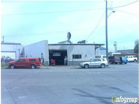 Ballard Automotive Repair Inc