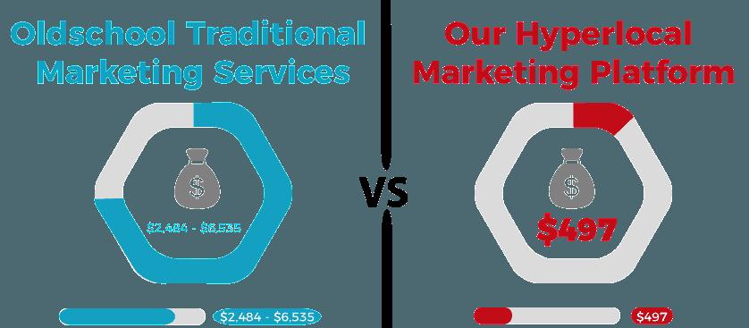 Strattex Marketing Solutions - Denver Office image 1
