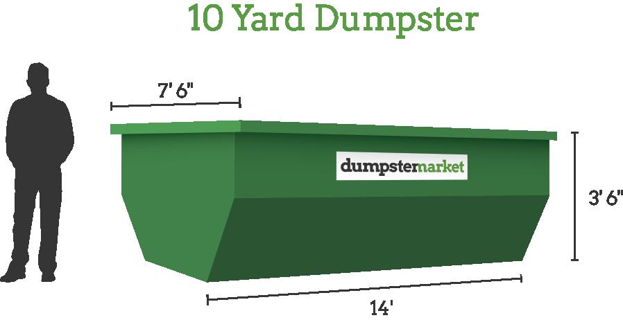 Dumpster Market image 0
