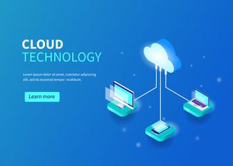Mindrover Technology LLC image 0