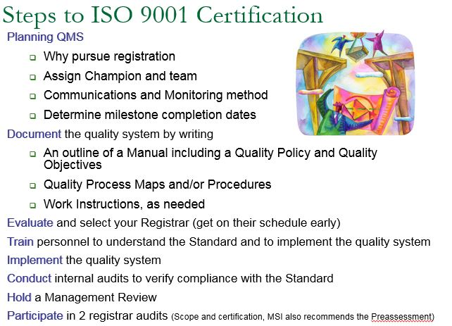 MSI's Turnkey 5 phase approach towards ISO 9001 Certification