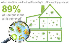 Mr. B's Chem-Dry image 4