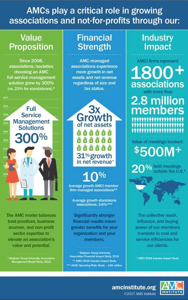 CMP Management, Inc. image 1