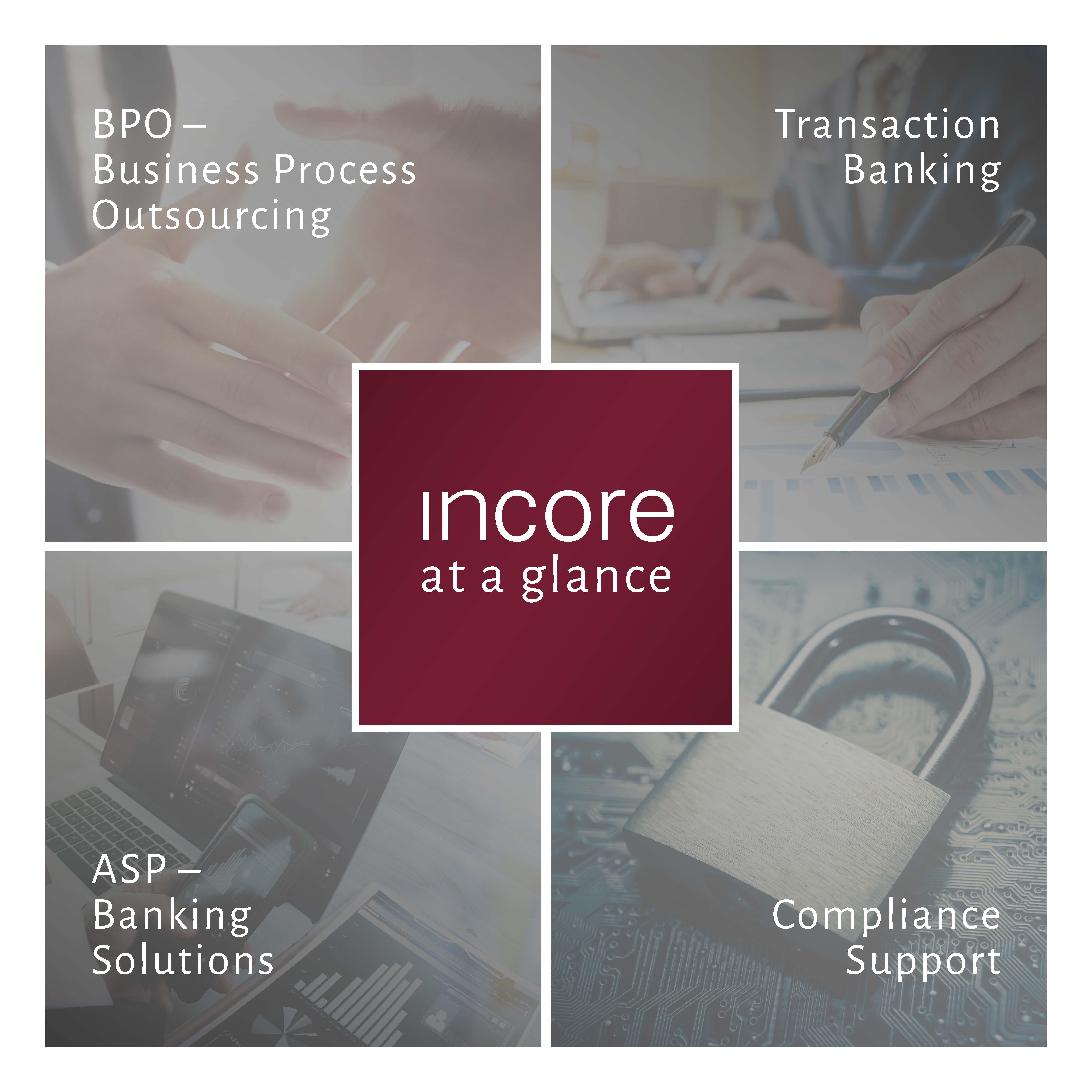 InCore Bank AG