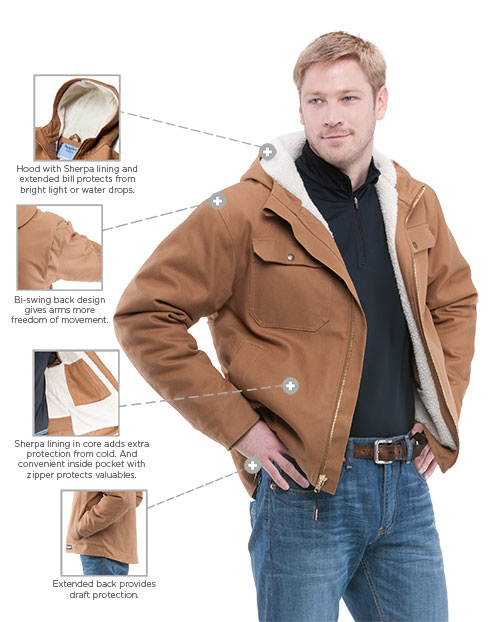 The NEW Arctic Duck Jacket