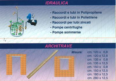 Ital.Cos. Materiale Edile