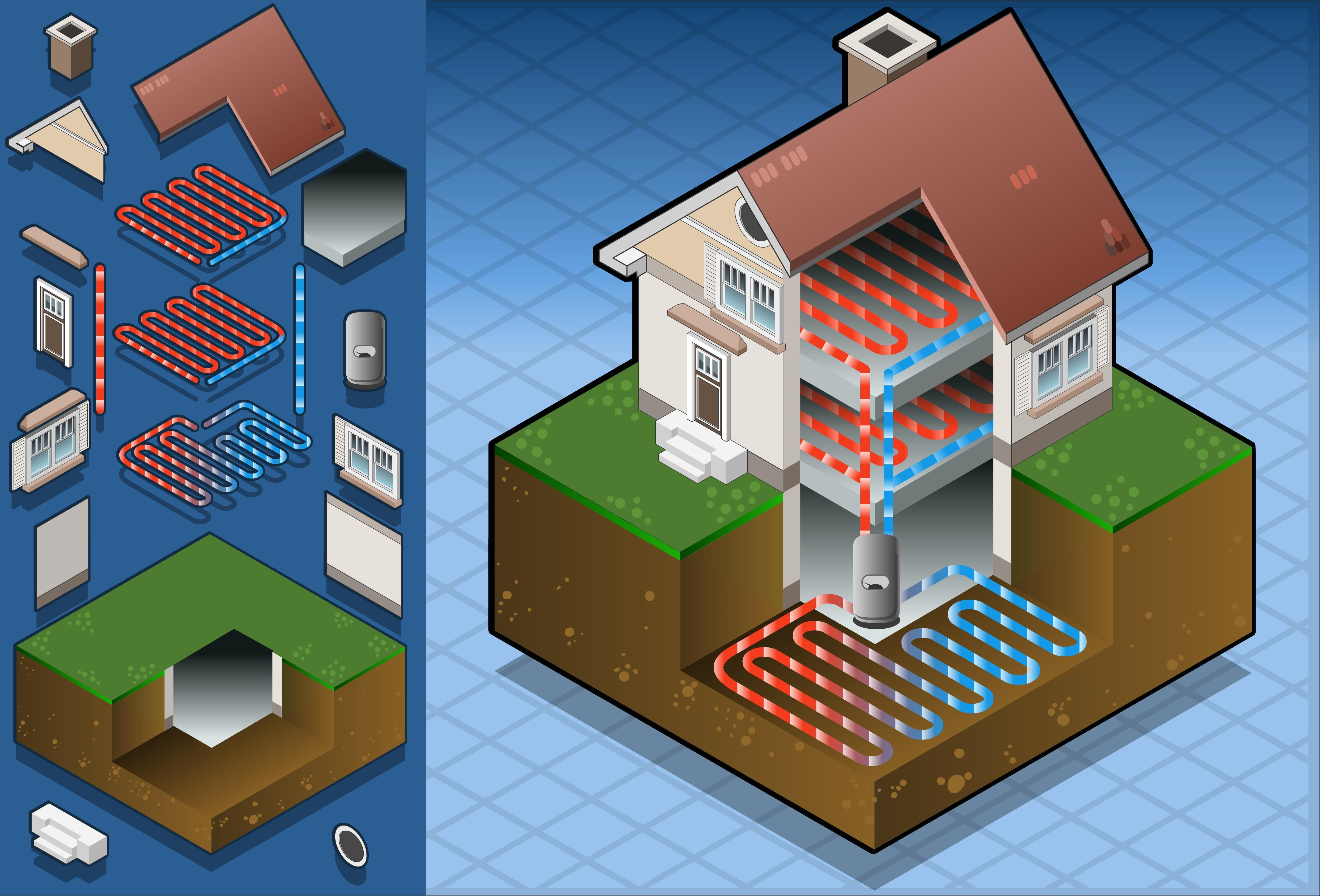 GEOTHERMAL HEAT PUMPS  A geothermal heat pump is a central heating and/or cooling system that transfers heat to and from the ground, boosting efficient and reducing the operation costs of heating and