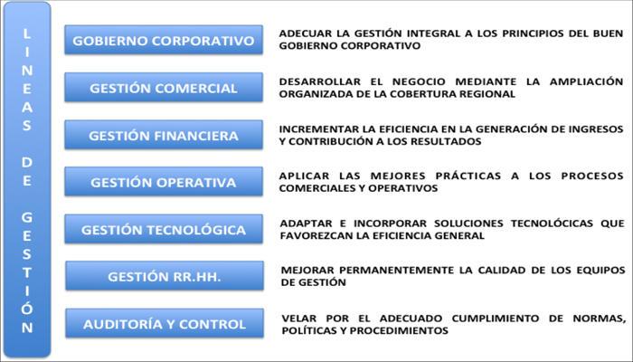 Corporación Cfc