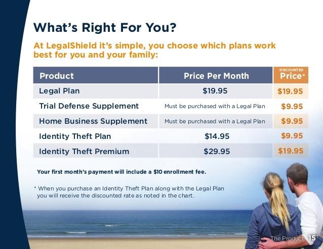 LegalShield Independent Associate - Lance Roshel Maryland Heights ...