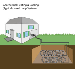 Meacham Heating, Cooling & Energy Solutions image 1