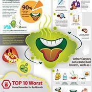 Dental Associates P.A. image 0