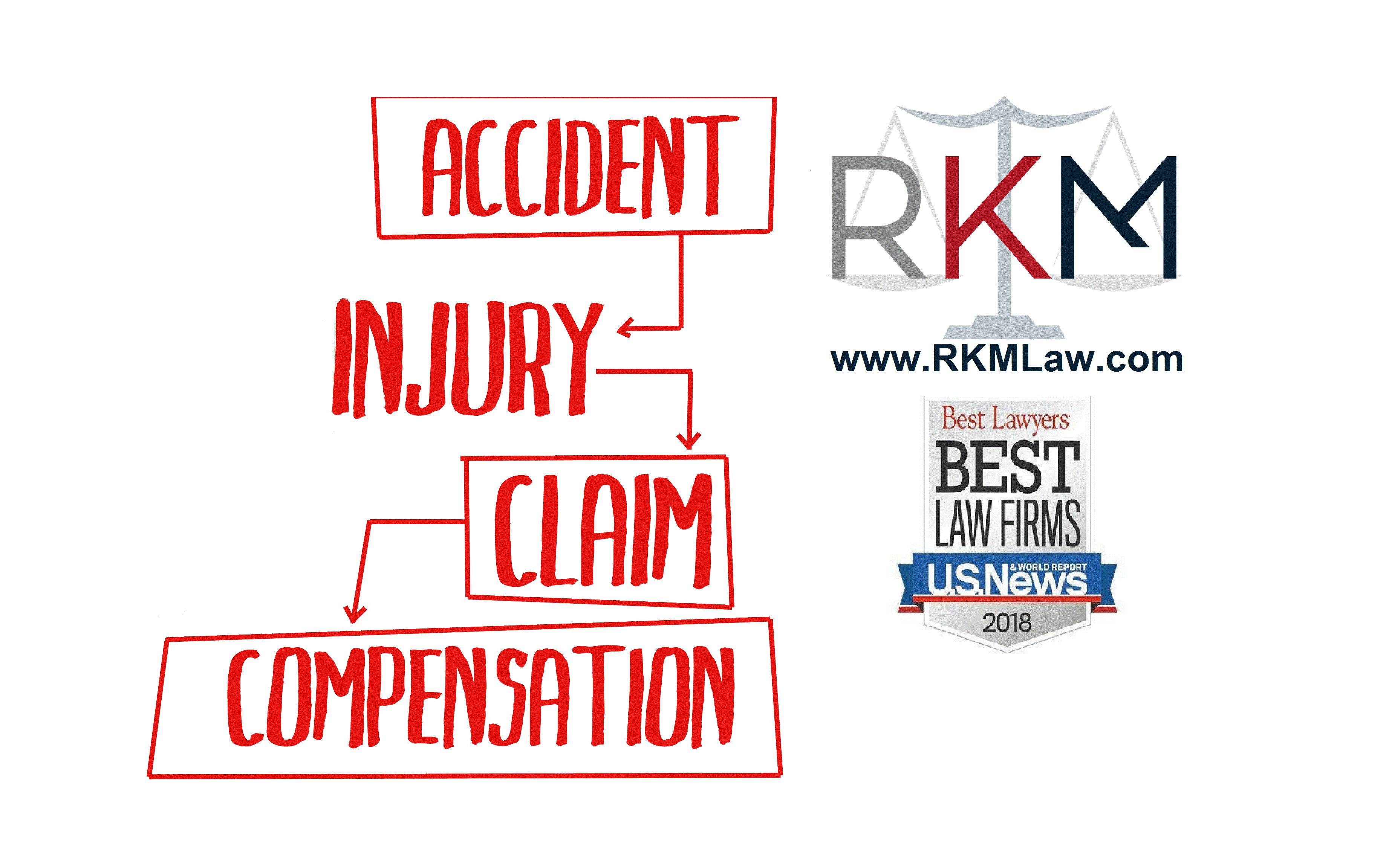 Rose, Klein & Marias LLP - Injury Lawyers image 3