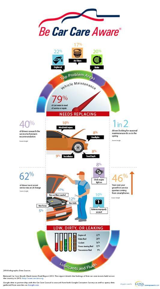 C & H Foreign Auto Repair image 9