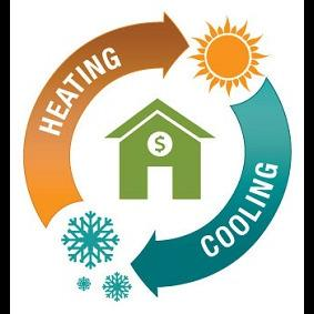 Sophisticated Cooling & Heating Inc - Port St Lucie, FL 34952 - (772)207-9909 | ShowMeLocal.com